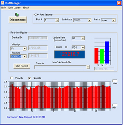 Flowmeter Data Management